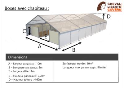 Fiche info Boxes Prestige sous chapiteau - Cheval Liberté Covers